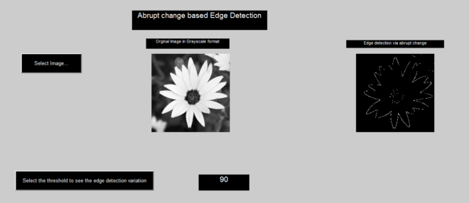 Graphical User Interface for abrupt change based Edge Detection