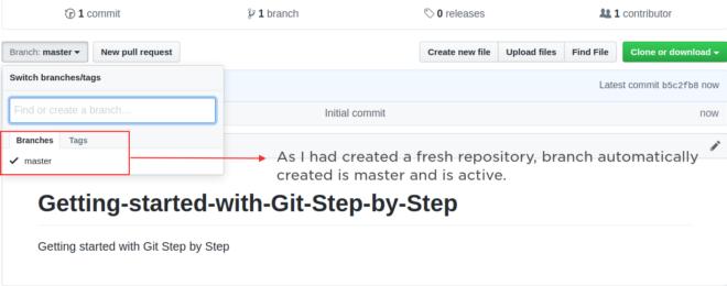 Default branch in Git: Master Branch