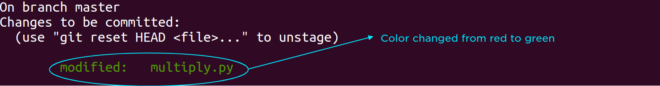 git add to move the tracked file into the staging area